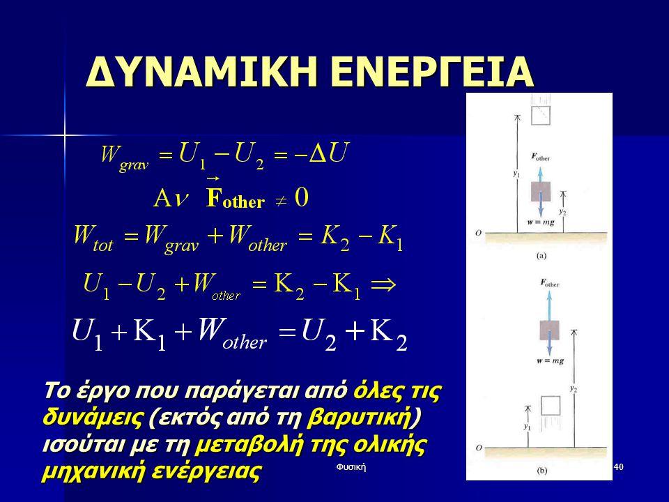 ΔΥΝΑΜΙΚΗ ΕΝΕΡΓΕΙΑ Το έργο που παράγεται από όλες τις δυνάμεις (εκτός από τη βαρυτική) ισούται με τη μεταβολή της ολικής μηχανική ενέργειας.