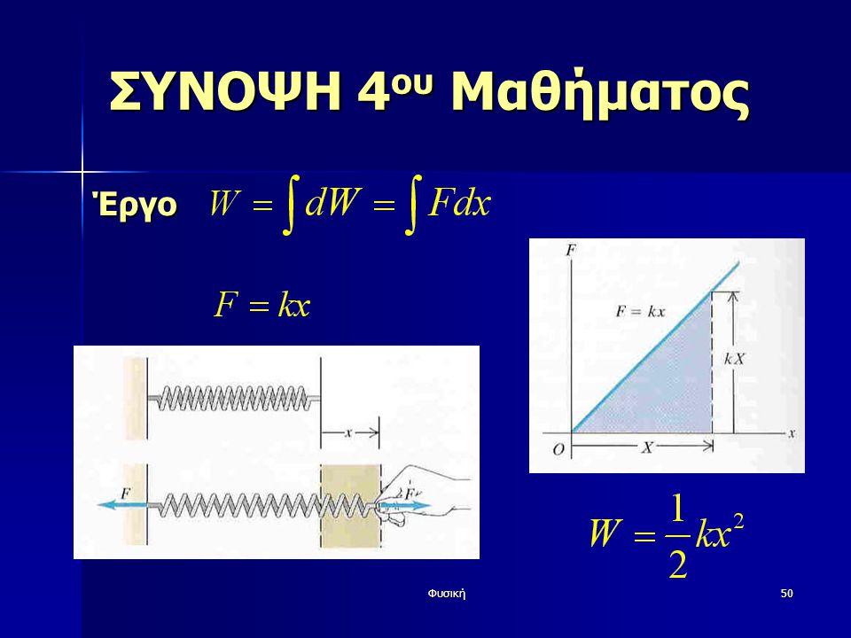 ΣΥΝΟΨΗ 4ου Μαθήματος Έργο Φυσική