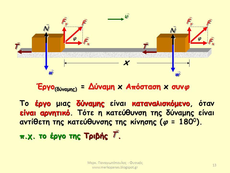 Έργο(δύναμης) = Δύναμη x Απόσταση x συνφ