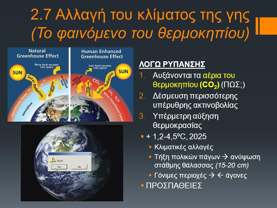 2.7 Αλλαγή του κλίματος της γης (Το φαινόμενο του θερμοκηπίου)
