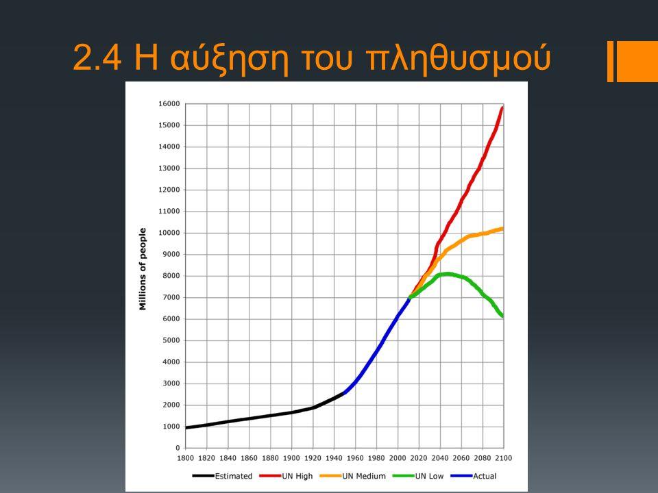 2.4 Η αύξηση του πληθυσμού