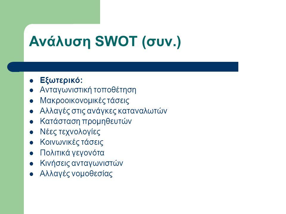 Ανάλυση SWOT (συν.) Εξωτερικό: Ανταγωνιστική τοποθέτηση