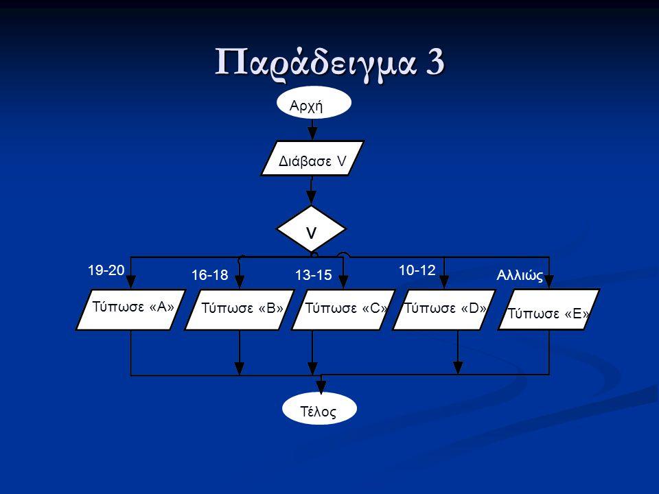 Παράδειγμα 3 v Αρχή Διάβασε V 19-20 10-12 16-18 13-15 Αλλιώς