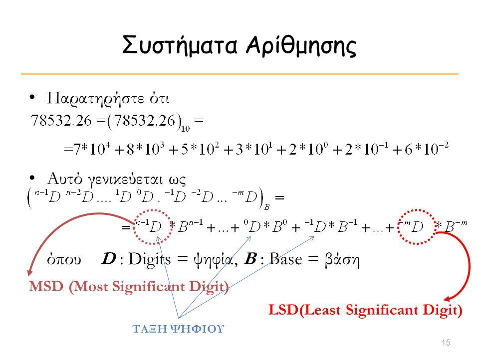 Συστήματα Αρίθμησης Παρατηρήστε ότι Αυτό γενικεύεται ως