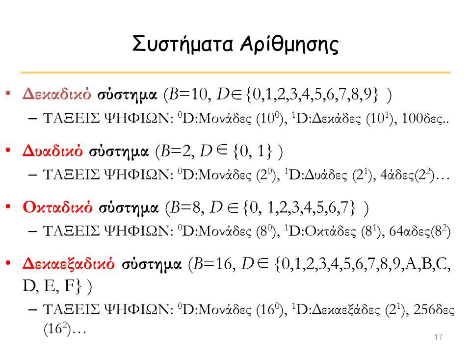 Συστήματα Αρίθμησης Δεκαδικό σύστημα (Β=10, D {0,1,2,3,4,5,6,7,8,9} )