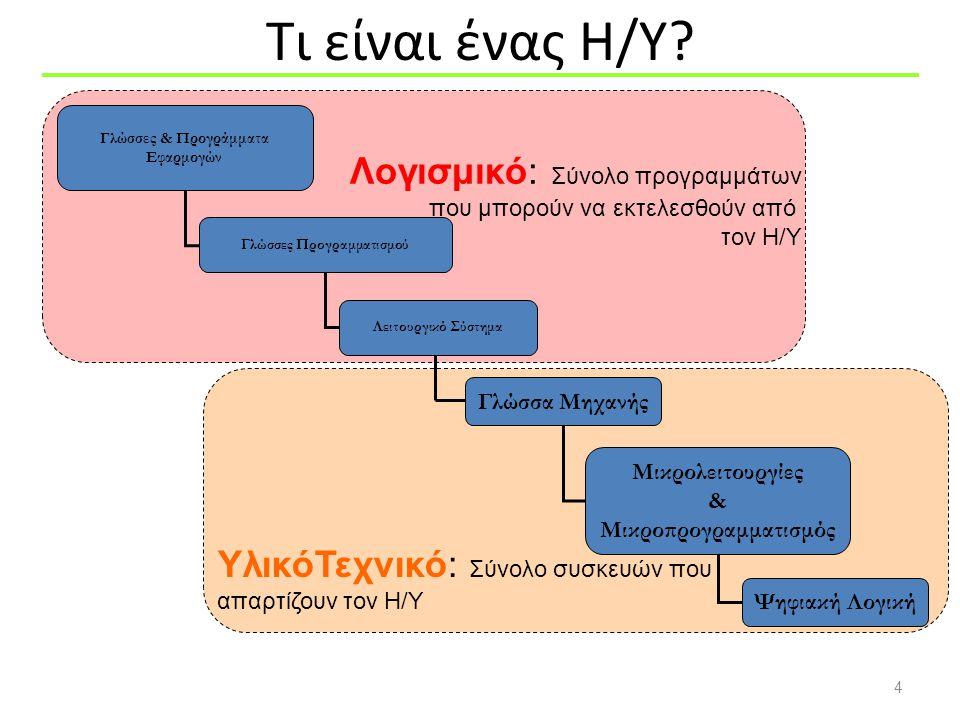 Γλώσσες Προγραμματισμού Μικροπρογραμματισμός