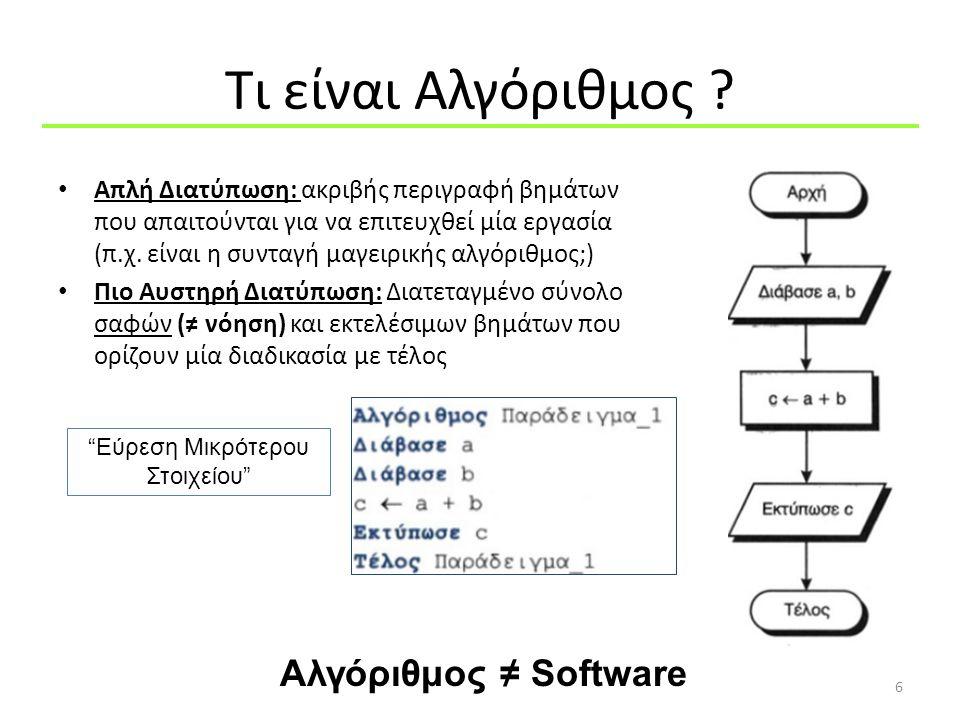 Τι είναι Αλγόριθμος Αλγόριθμος ≠ Software