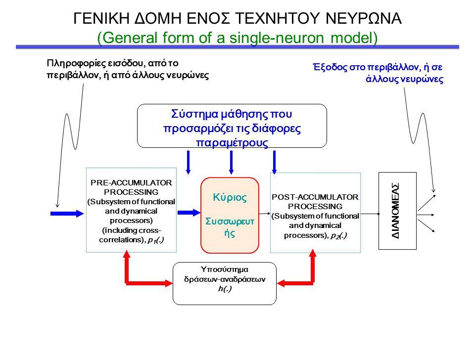 Σύστημα μάθησης που προσαρμόζει τις διάφορες παραμέτρους