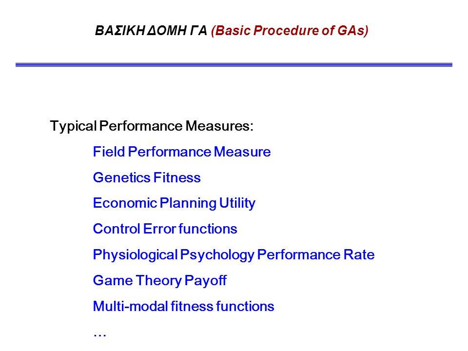 ΒΑΣΙΚΗ ΔΟΜΗ ΓΑ (Basic Procedure of GAs)