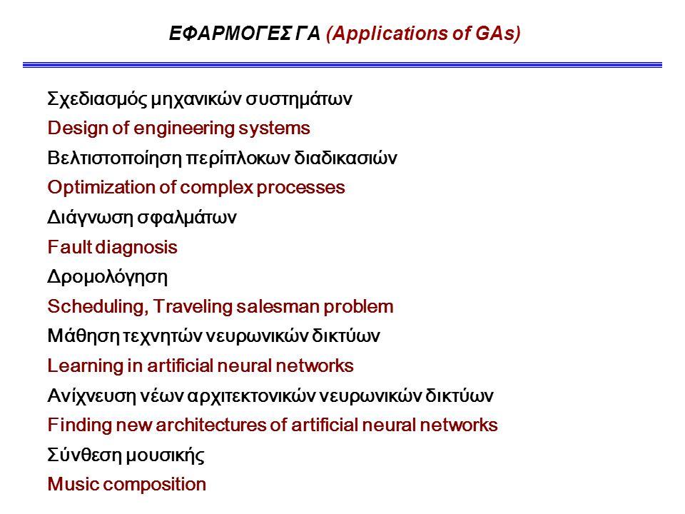 ΕΦΑΡΜΟΓΕΣ ΓΑ (Applications of GAs)