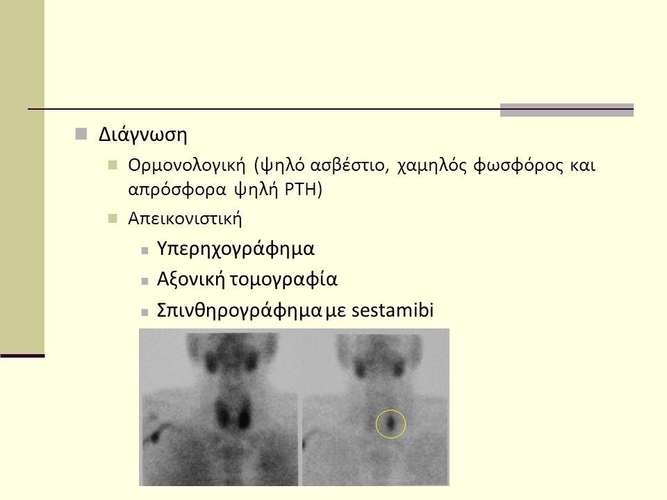 Διάγνωση Υπερηχογράφημα Αξονική τομογραφία