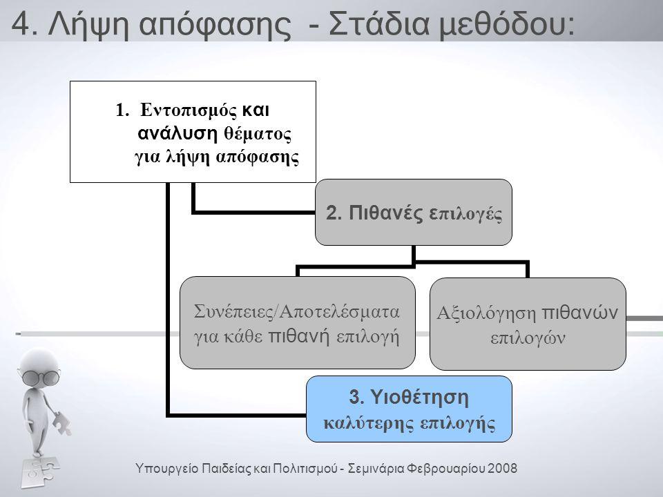 4. Λήψη απόφασης - Στάδια μεθόδου: