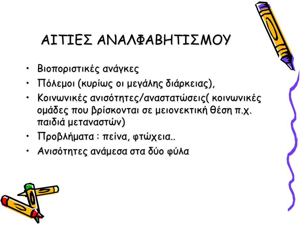 ΑΙΤΙΕΣ ΑΝΑΛΦΑΒΗΤΙΣΜΟΥ