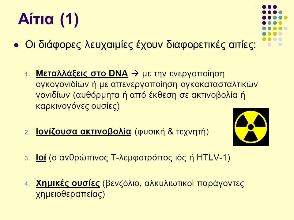 Αίτια (1) Οι διάφορες λευχαιμίες έχουν διαφορετικές αιτίες: