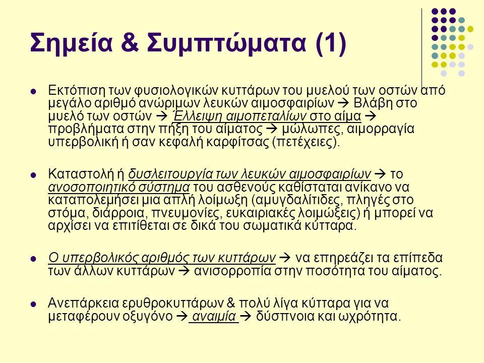 Σημεία & Συμπτώματα (1)