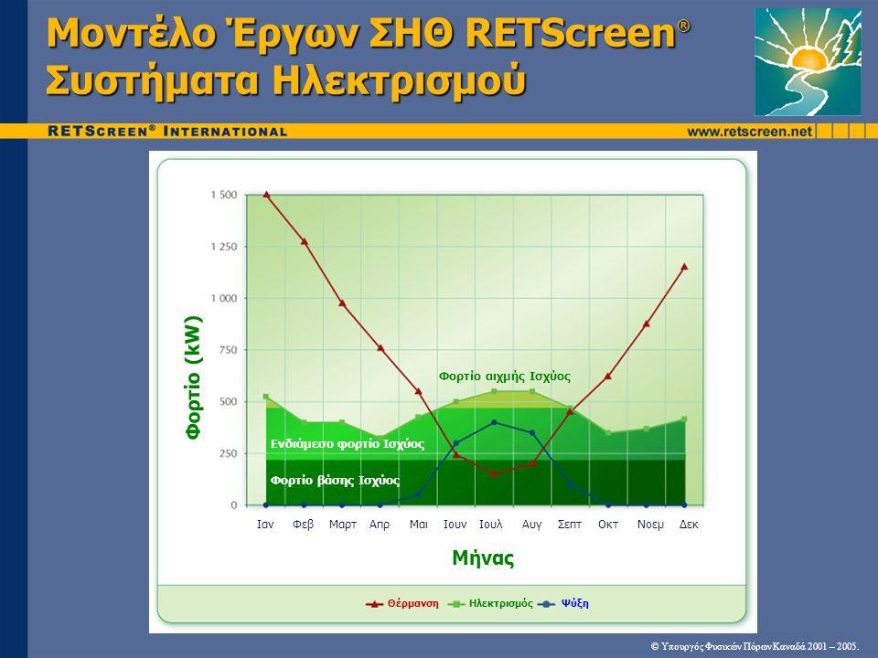 Μοντέλο Έργων ΣΗΘ RETScreen® Συστήματα Ηλεκτρισμού