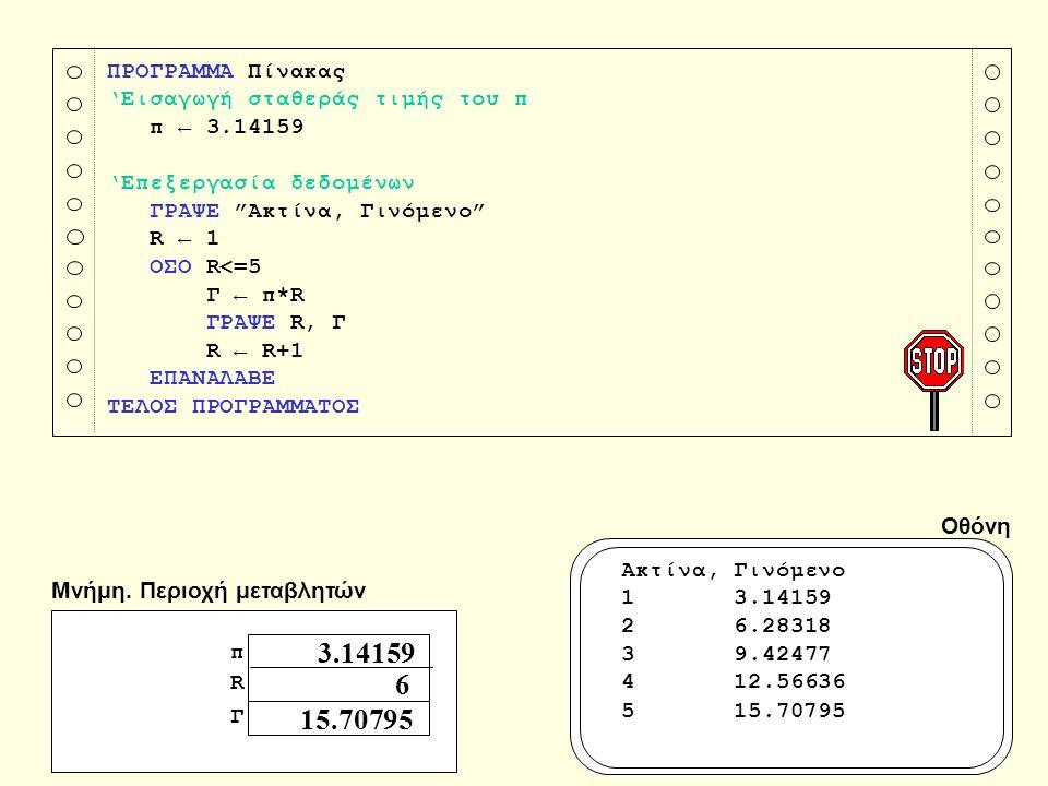 ΠΡΟΓΡΑΜΜΑ Πίνακας 'Εισαγωγή σταθεράς τιμής του π. π ← 3.14159. 'Επεξεργασία δεδομένων. ΓΡΑΨΕ Ακτίνα, Γινόμενο