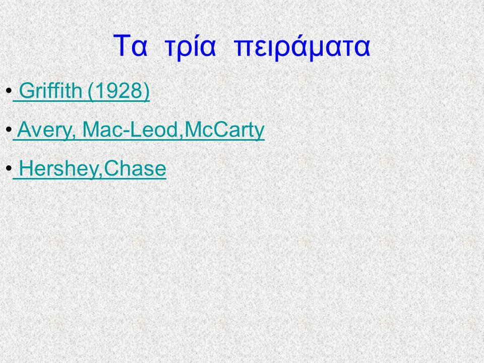 Τα τρία πειράματα Griffith (1928) Avery, Mac-Leod,McCarty