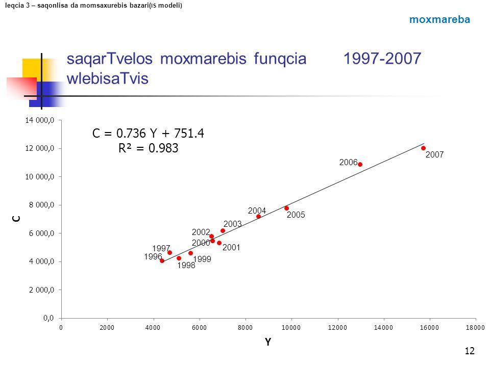 saqarTvelos moxmarebis funqcia 1997-2007 wlebisaTvis