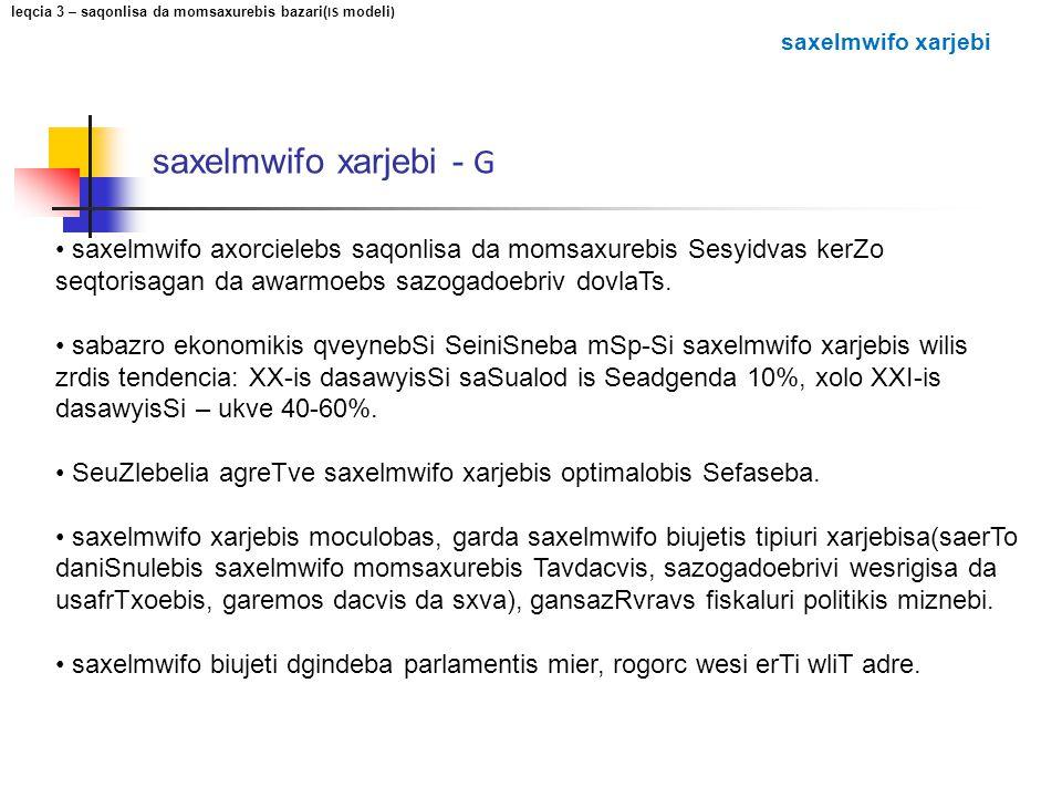 leqcia 3 – saqonlisa da momsaxurebis bazari(IS modeli)