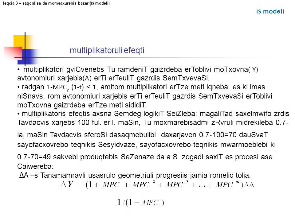 multiplikatoruli efeqti