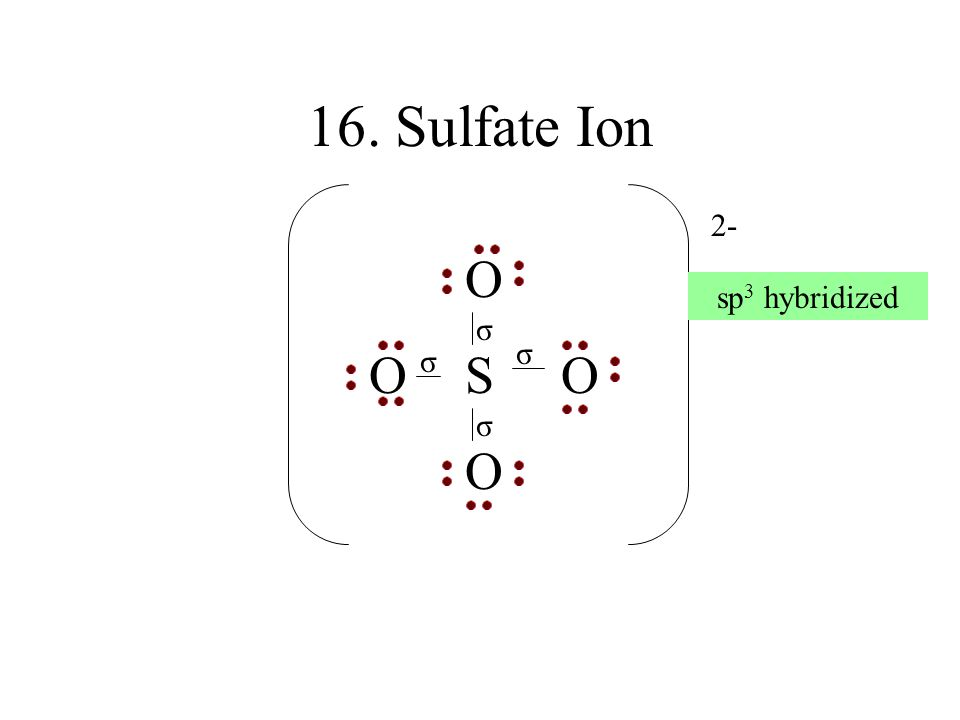 16. Sulfate Ion 2- O O S O sp3 hybridized σ σ σ σ