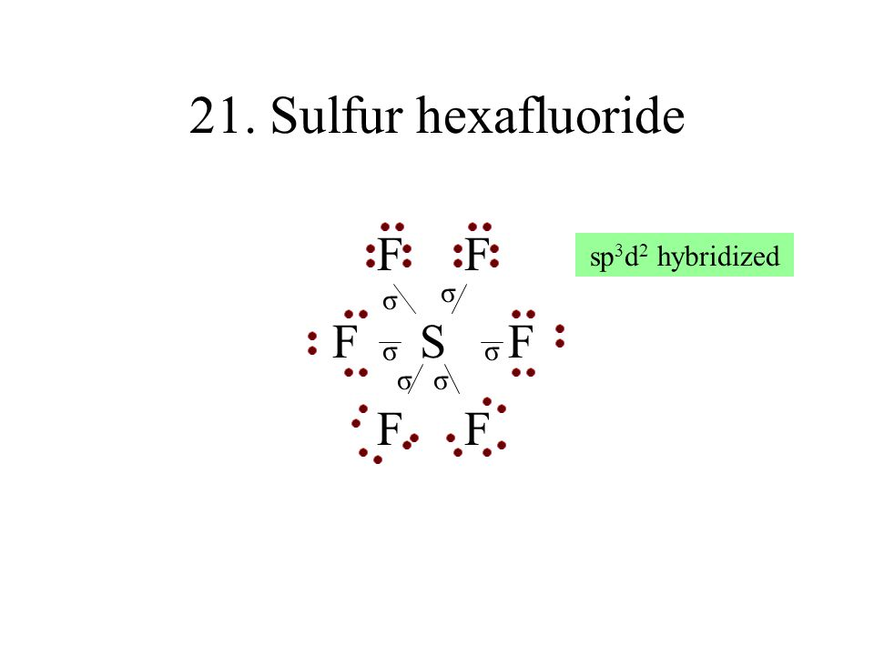 21. Sulfur hexafluoride F F F S F sp3d2 hybridized σ σ σ σ σ σ