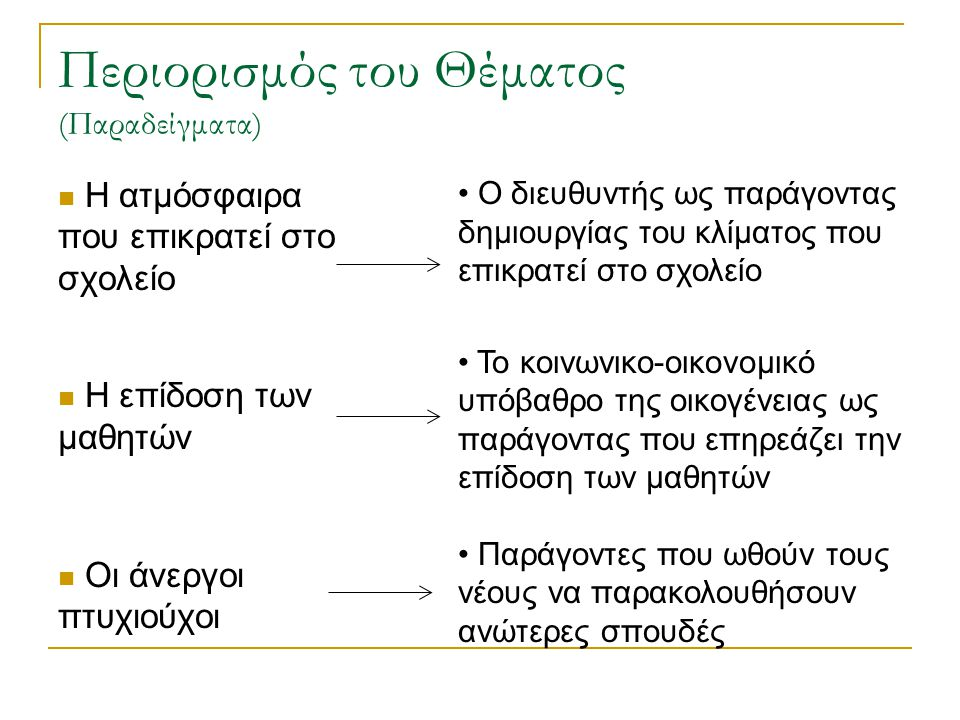 Περιορισμός του Θέματος (Παραδείγματα)