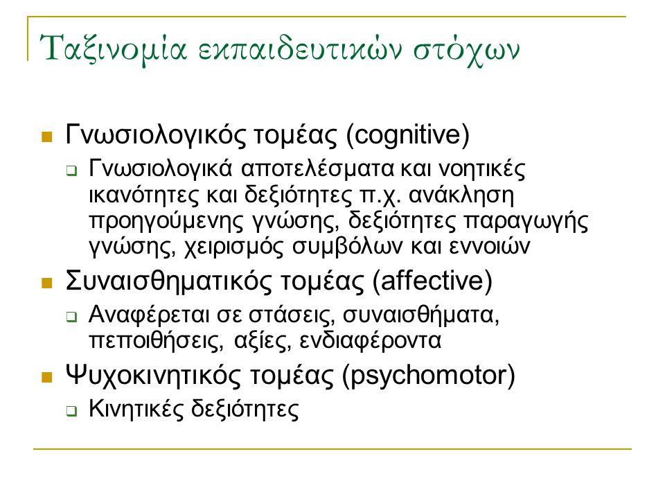 Ταξινομία εκπαιδευτικών στόχων