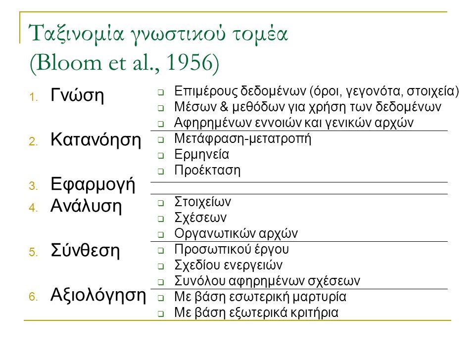Ταξινομία γνωστικού τομέα (Bloom et al., 1956)