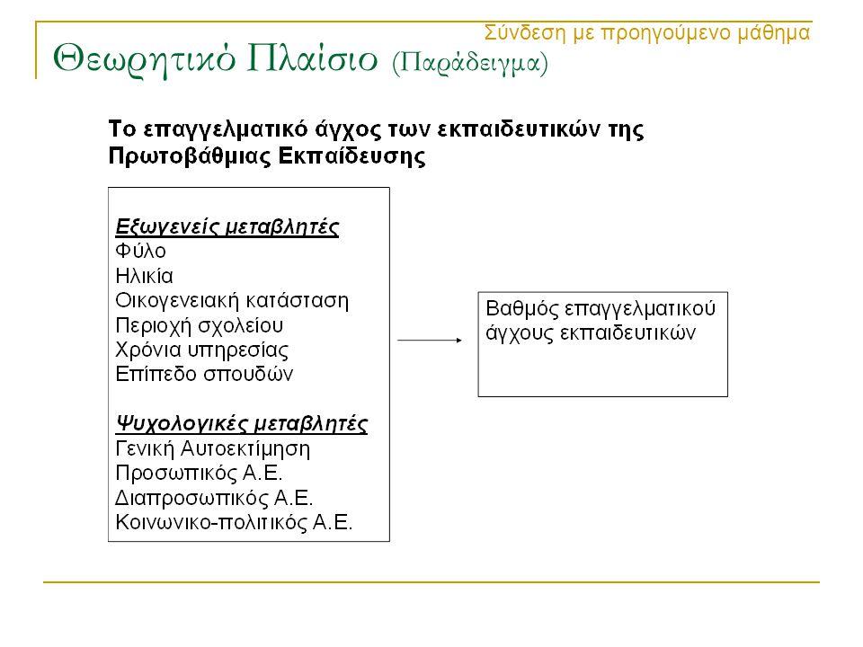 Θεωρητικό Πλαίσιο (Παράδειγμα)