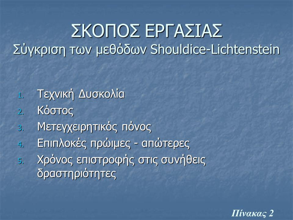 ΣΚΟΠΟΣ ΕΡΓΑΣΙΑΣ Σύγκριση των μεθόδων Shouldice-Lichtenstein