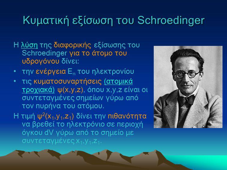 Κυματική εξίσωση του Schroedinger