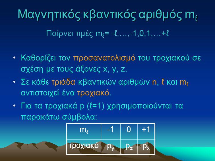 Μαγνητικός κβαντικός αριθμός mℓ