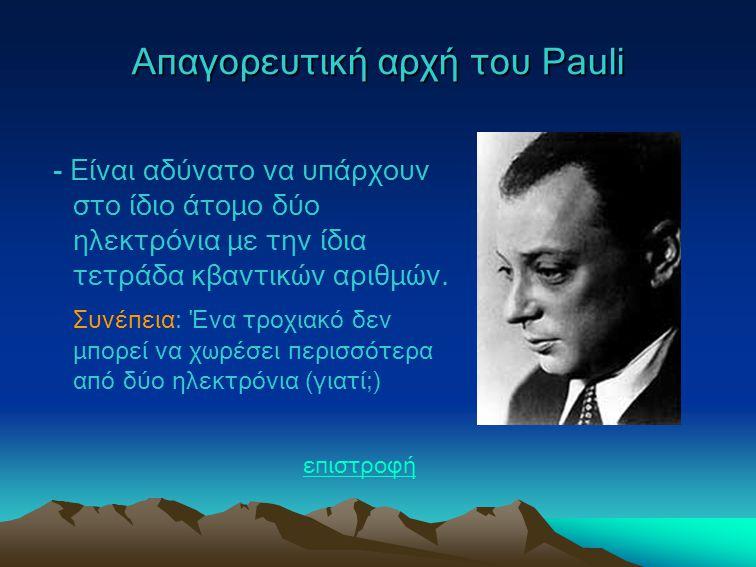 Aπαγορευτική αρχή του Pauli