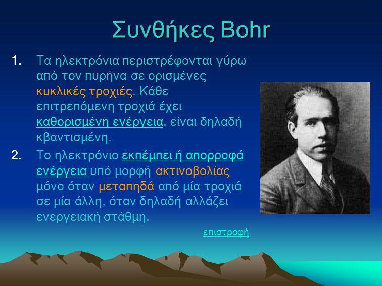 Συνθήκες Bohr