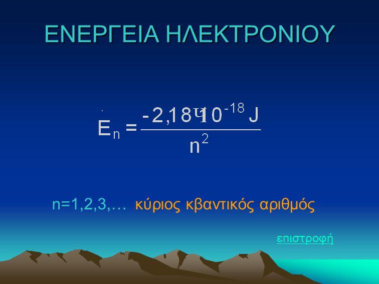 ΕΝΕΡΓΕΙΑ ΗΛΕΚΤΡΟΝΙΟΥ n=1,2,3,… κύριος κβαντικός αριθμός επιστροφή