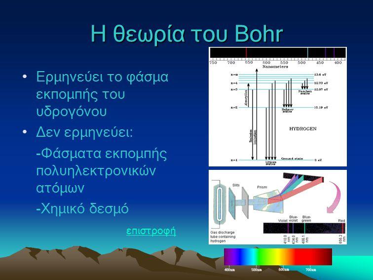 Η θεωρία του Bohr Ερμηνεύει το φάσμα εκπομπής του υδρογόνου