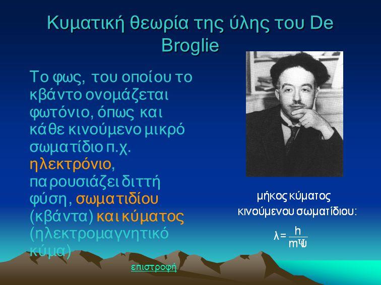 Κυματική θεωρία της ύλης του De Broglie