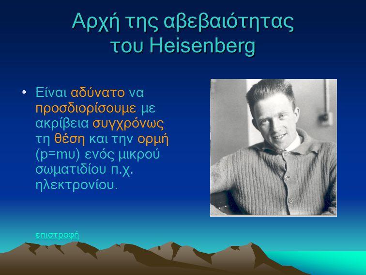 Αρχή της αβεβαιότητας του Heisenberg