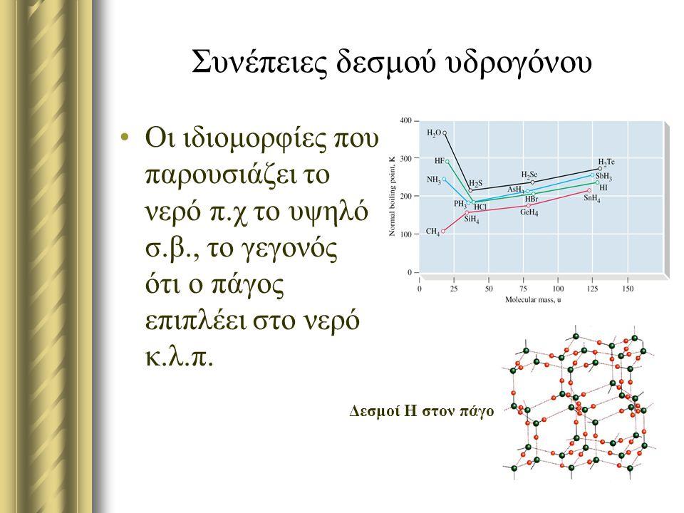 Συνέπειες δεσμού υδρογόνου