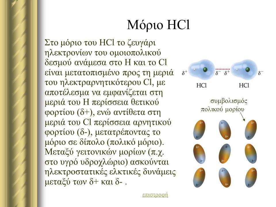 συμβολισμός πολικού μορίου