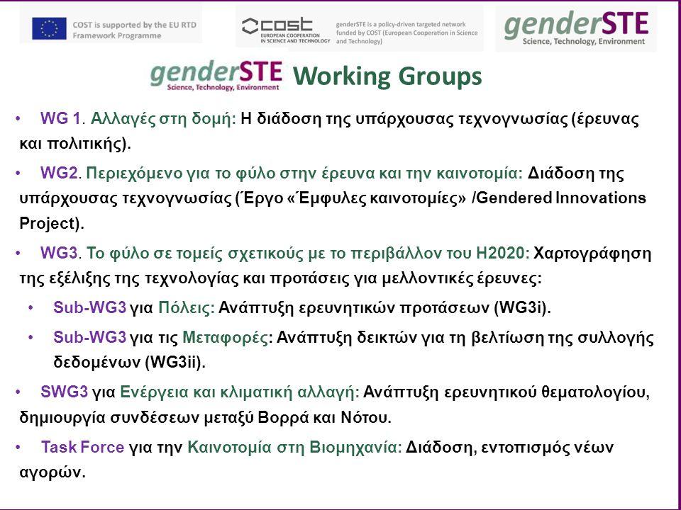 Working Groups WG 1. Αλλαγές στη δομή: Η διάδοση της υπάρχουσας τεχνογνωσίας (έρευνας και πολιτικής).