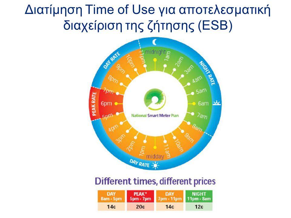 Διατίμηση Time of Use για αποτελεσματική διαχείριση της ζήτησης (ESB)