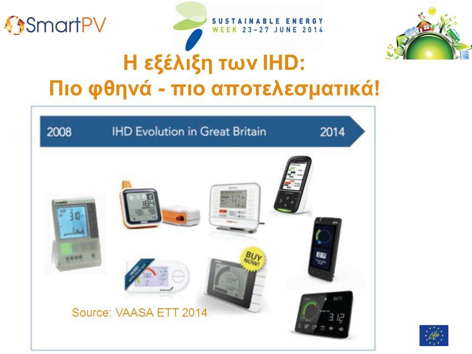 Η εξέλιξη των IHD: Πιο φθηνά - πιο αποτελεσματικά!
