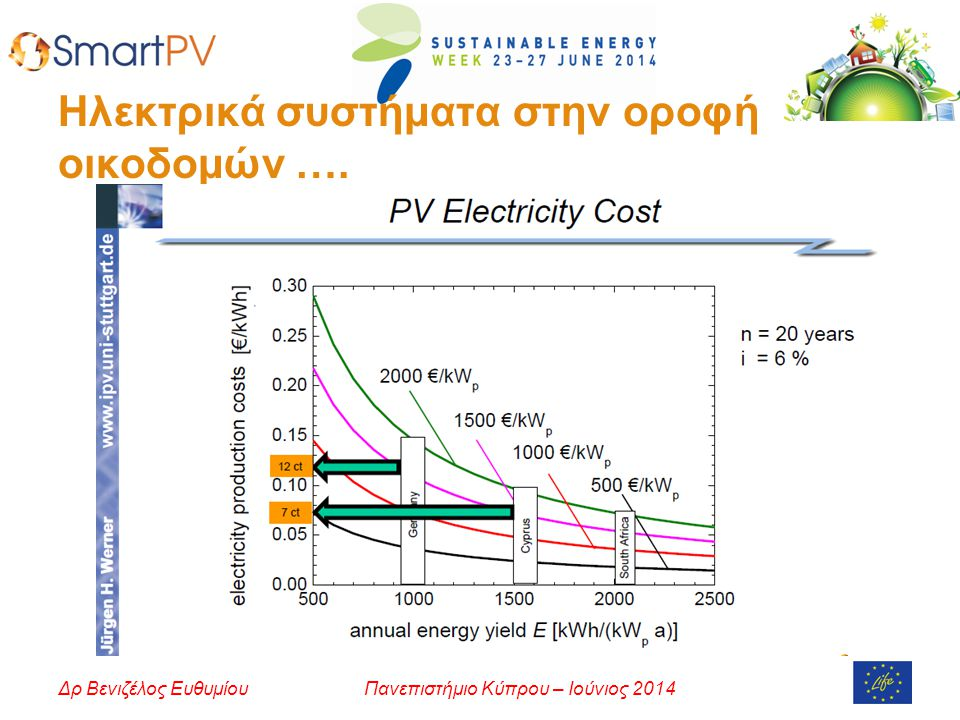 Ηλεκτρικά συστήματα στην οροφή οικοδομών ….