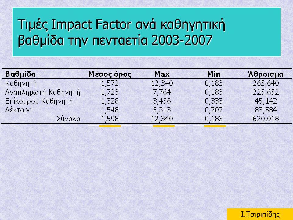 Τιμές Impact Factor ανά καθηγητική βαθμίδα την πενταετία 2003-2007