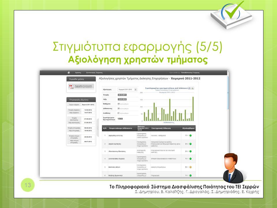 Στιγμιότυπα εφαρμογής (5/5) Αξιολόγηση χρηστών τμήματος