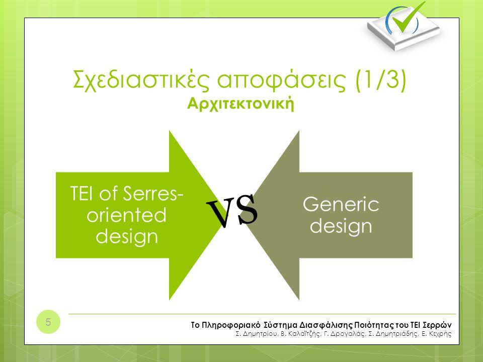 Σχεδιαστικές αποφάσεις (1/3) Αρχιτεκτονική