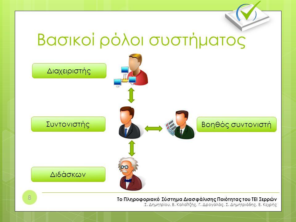 Βασικοί ρόλοι συστήματος